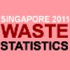 Singapore Waste Statistics 2011
